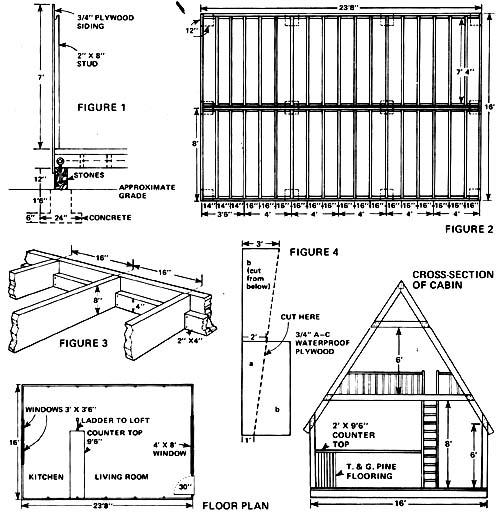 Diy Cabin Plans Tn Wooden Pdf Free Woodworking Plans Desk